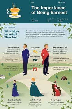 The Importance of Being Earnest infographic thumbnail