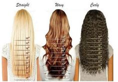 hair length chart. For when i grow out my poor, butchered hair.....