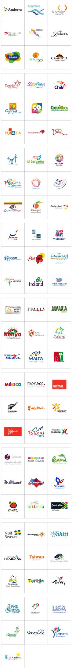 nation branding #nationbranding territorial branding #territorialbranding