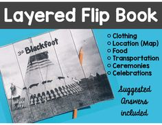 Blackfoot Research Writing Flip Book: First Nations Research Writing, Location Map, First Nations, Historical Photos, Flipping, Social Studies, Student, Learning, Books