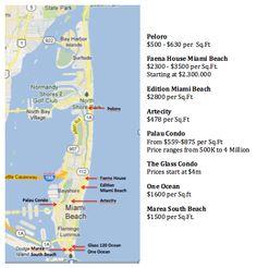 Pre-construction Condo in Miami Beach