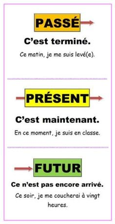French Language Lessons, French Lessons, French Worksheets, French Education, French Classroom, French Words, Learn French, Teaching, Math