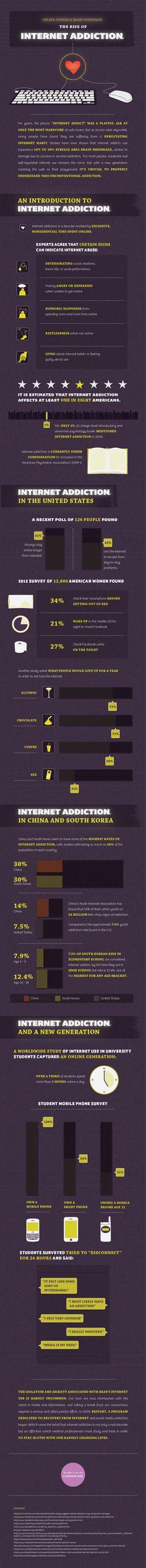#infographic Internet Addiction