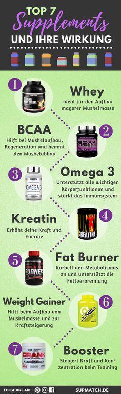 Top 7 Supplements und ihre Wirkung.