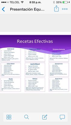 Recetas efectivas Essential Oil Recipies, My Essential Oils, Young Living Essential Oils, My Doterra, Doterra Blends, Alternative Health, Natural Cosmetics, The Cure, Melaleuca
