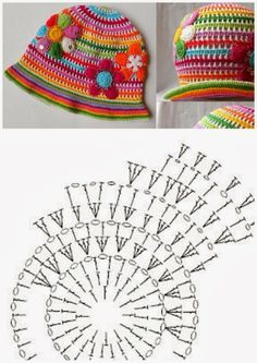 Sombrero Patern ááČäćĘÇĘ Crochet ~ Aguja de tejer ARTESANÍA