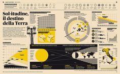Infografica sul mercato dell'energia solare  di Francesco Franchi    IL - Il maschile del Sole 24 ORE  N°08 - pag. 30-31