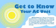 Check out this infographic with HVAC facts and some history! For example, only 12% of households in the U.S. had A/C in 1960. -  #HVAC #FloridaHVAC