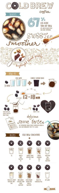 Food & Recipe Infographics for Food Lovers Awesome Cold Brew Infographic 50 Recipe Infographics to Help Make You a Better Home Barista!Awesome Cold Brew Infographic 50 Recipe Infographics to Help Make You a Better Home Barista! Coffee Is Life, I Love Coffee, Coffee Shop, Coffee Coffee, Coffee Beans, Coffee Truck, Starbucks Coffee, Coffee Maker, Vino Y Chocolate