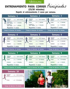 Hábitos Health Coaching | ENTRENAMIENTO PARA CORRER -Principiantes-