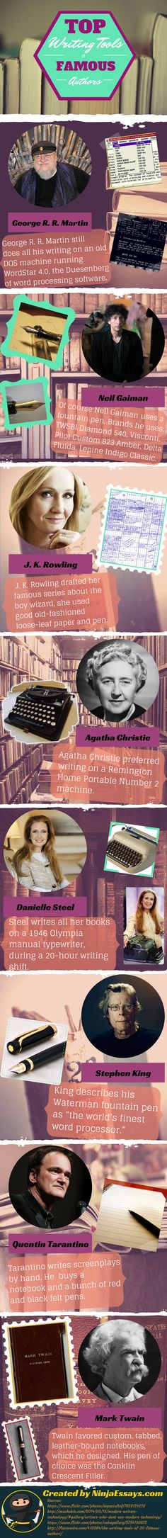 What tools did famous authors use to write their popular books?
