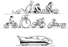evolutie: cartoon