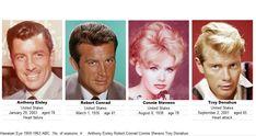 Hawaiian Eye 1959-1963 ABC   No. of seasons  4     Anthony Eisley Robert Conrad Connie Stevens Troy Donahue