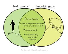 Trail runners VS mountain goats - The Oatmeal