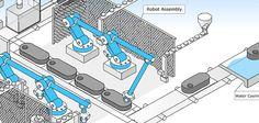 Isometric Factory Animation « Airgid Media Inc.