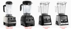 Which Vitamix To Buy?