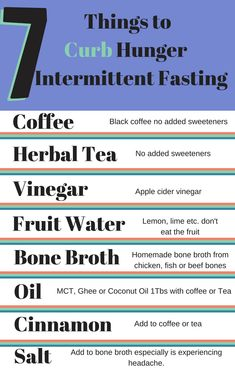Stop Eating and Start Fasting – Diet Plan Nutrition Education, Nutrition Day, Sport Nutrition, Nutrition Quotes, Quinoa Nutrition, Cheese Nutrition, Nutrition Store, Nutrition Guide, Health Tips
