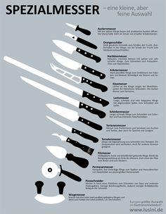Lusini infographic - knives: the basic equipment of every kitchen! Part 2 - Kar ., infographic - knives: the basic equipment of every kitchen! Part 2 - Karlotta K. Kitchen Items, Kitchen Utensils, Kitchen Knives, Kitchen Gadgets, Dinning Etiquette, Common House Plants, Etiquette And Manners, Table Manners, Kitchen Equipment
