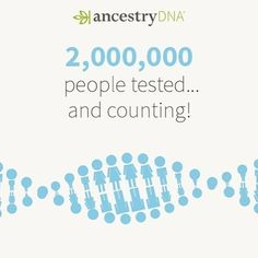 #AncestryDNA is the first company to reach 2 million customers! Learn what this…