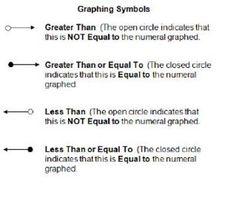 5th grade math review worksheet printable elementary math rh pinterest com