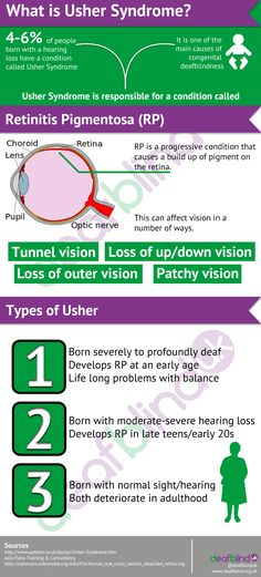What is Usher Syndrome? Infographic on this genetic disorder that runs in families (my family too -Audreyterp)