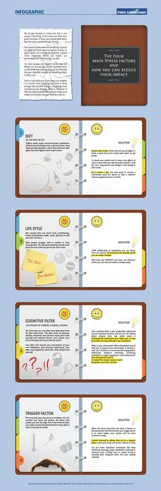 Evan Carmichael's infographic about overcoming what may be the four main stress factors in your life...