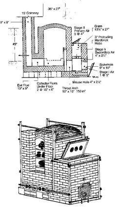 Bourry box kiln - Google Search