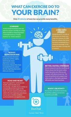 Exercise Do To Your Brain? (Infograph) What Can Exercise Do To Your Brain? (Infograph)What Can Exercise Do To Your Brain? Health Facts, Health And Nutrition, Health Tips, Health And Wellness, Health Fitness, Health Exercise, Mental Benefits Of Exercise, Exercise Facts, Workout Fitness