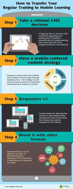 4 Steps to Transfer Your Regular Training to Mobile Learning Infographic - http://elearninginfographics.com/4-steps-transfer-regular-training-mobile-learning-infographic/