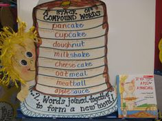 A stack of compound words with If you give a pig a pancake