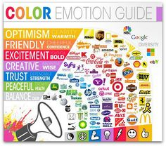 The science of colors in marketing | Articles | Home
