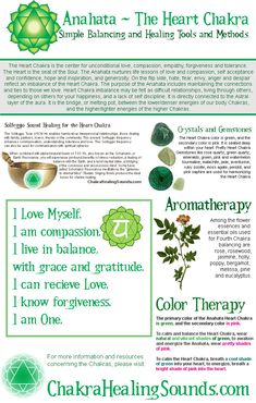 Anahata or Heart Chakra balancing, with crystals, gemstones, aromatherapy, color therapy, sound and affirmations. For more information and resources, visit our webpage.