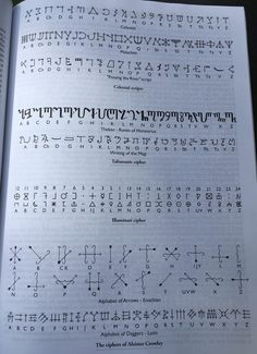"""Sigils, Ciphers and Scripts: History and Graphic Function of Magick Symbols"" by M. B. Jackson (2013) - selected plates.This book is highly recommended - it packs a very large amount of accurate information into its 64 pages.""The world is language"" - Terence McKenna.At each level of experience there are various languages, codes and symbols that describe that level. The first step to improving your own state and that of others is to understand how these languages work. The next st..."