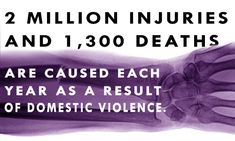 11 Facts That Show How Widespread Domestic Violence Is