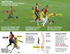Neymar fratura vértebra e atacante não joga mais na Copa - 04/07/2014 - Folha na Copa - Esporte - Folha de S.Paulo