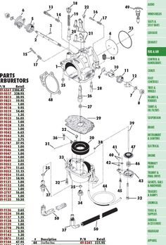 Super E Shorty carb set up | Wiring | Harley davidson