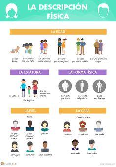 Teach Me Spanish, Preschool Spanish, Learning Spanish For Kids, Study Spanish, Spanish Lesson Plans, High School Spanish, Spanish Grammar, Spanish Vocabulary, Spanish 1