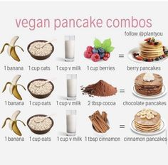 Healthy Recipes Which PANCAKE flavor would you choose? How to make these: blend your oats, banana and vegan milk, - Health and Nutrition Good Healthy Recipes, Healthy Breakfast Recipes, Whole Food Recipes, Healthy Snacks, Vegan Recipes, Snack Recipes, Healthy Eating, Pancake Recipes, Clean Eating