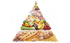 As your nutrition is the most important factor in weight loss, you need to develop the best eating habits you can. You want healthy nutrition to become a part of your day-to-day life. I want to help y Healthy Snacks, Healthy Recipes, Eating Healthy, Easy Recipes, Food Pyramid, Unprocessed Food, Lose Weight Naturally, Reduce Weight, Foods To Avoid