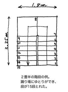 2.5畳の階段。 最低限の階段とする。 Stair Layout, Stairways, Civil Engineering, Arch, Scale, Stairs, Blue Prints, House, Weighing Scale