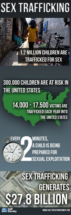 Half the Sky infographic via Rocky Mountain PBS. International Justice Mission, Stop Human Trafficking, Half The Sky, Forced Labor, We Are The World, Social Work, Human Rights, Good To Know, A Team