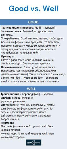 Good vs. Well #english #vocabulary #английский