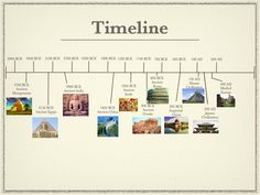 early civilizations time period - Google Search