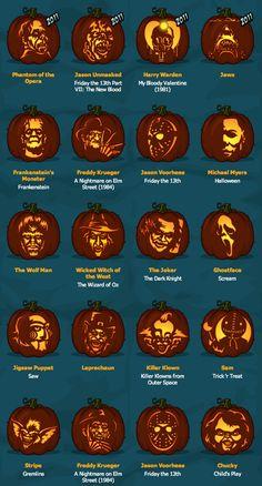 Horror Movie Monsters Pumpkins