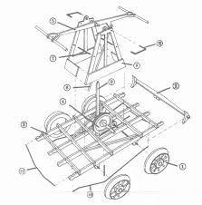 Risultati immagini per railroad handcar drawing Diy Spinning Wheel, Railroad History, Train Tracks, Hair Accessories, Drawings, Pump, Layout, Ideas, Activity Toys