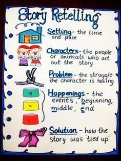 "Retelling Stories Anchor Chart and printable for creating a ""retelling rope."" Cu… Retelling Stories Anchor Chart and printable for creating a ""retelling rope. Reading Activities, Reading Skills, Teaching Reading, Retelling Activities, Guided Reading, Reading Response, Kindergarten Reading Strategies, Sequencing Events, Teaching Spanish"