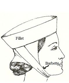 I like the simplicity of this picture for instruction.  Barbette and Fillet worn over a simple coif