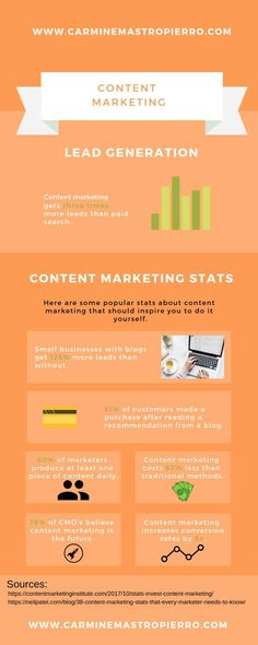 Content marketing is an incredible way to grow authority and generate leads. Did you know these stats about content marketing? Content Marketing Strategy, Social Media Marketing, Digital Marketing, Pull Quotes, Entrepreneur, Website Ranking, Social Media Trends, Social Business, Educational Websites