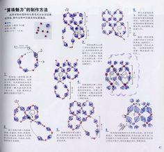 ring scheme