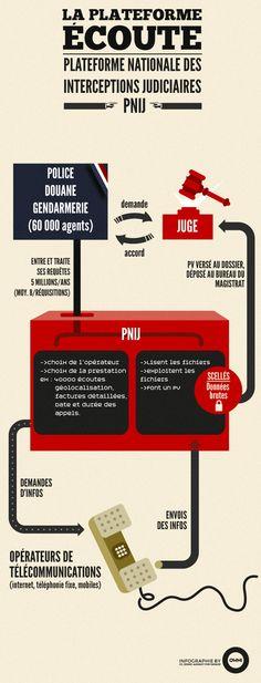 La PNIJ (infographie par Cédric Audinot)